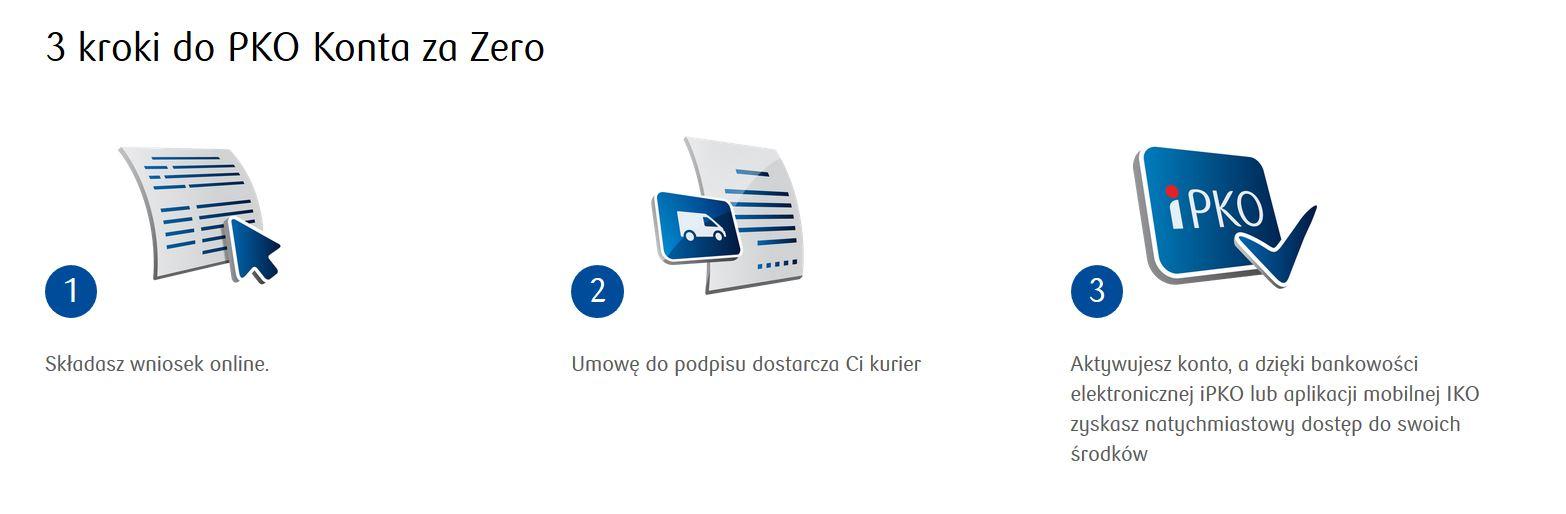 3 kroki - otwarcie konta w PKO.